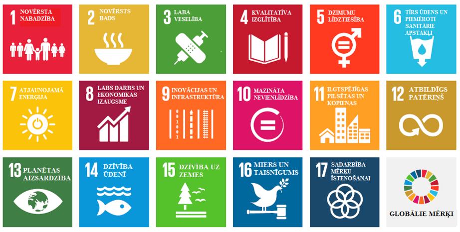 Ilgtspējīgas attīstības mērķi Ludzas reģiona bibliotēkās